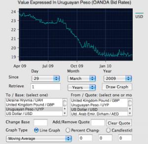 Screen shot 2010-04-28 at 12.01.05 PM